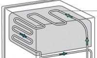 evaporador geladeira